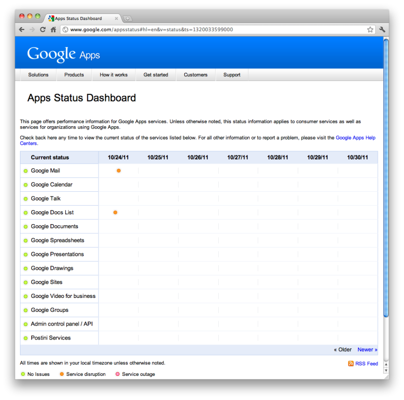 Screenshot of Google Apps Status Dashboard