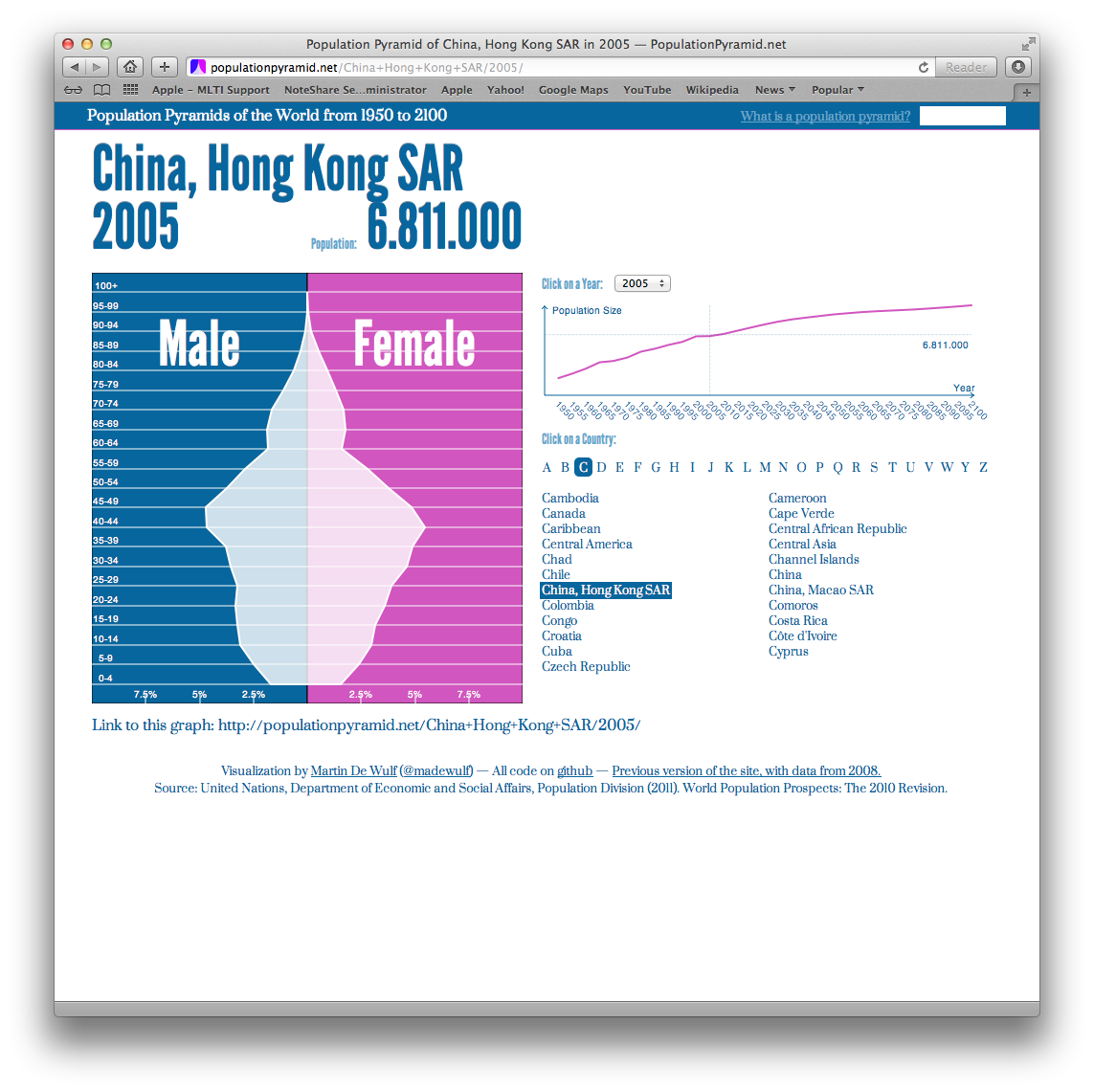 how to make a population pyramid in word