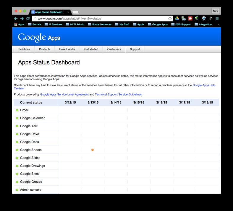 Google Apps Dashboard screenshot